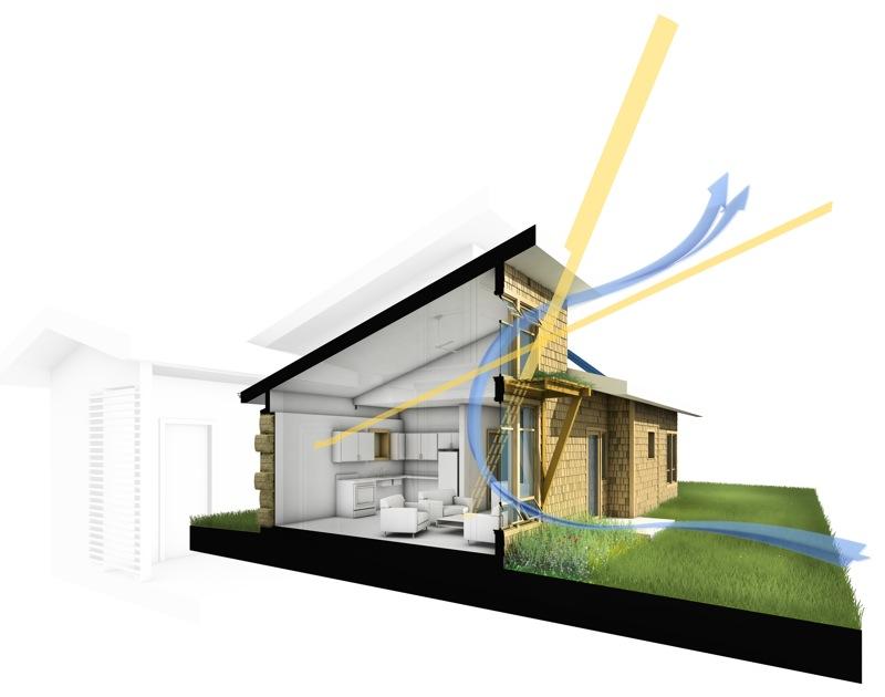 Ventajas en las casas bioclim ticas construimos tu casa for Construcciones minimalistas