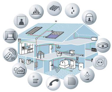 construimos casas domticas casas eficientes