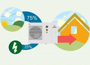 Ahorro energético aerotermia